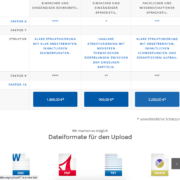 Die WordPress Agentur woogency