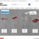 MeinRollgerüst Startseite Wordpress Köln